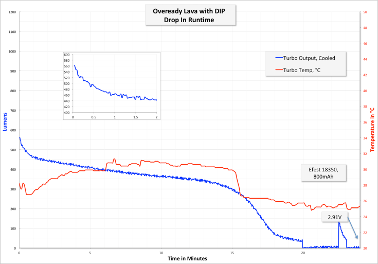 ZeroAir_TorchLAB_Oveready_Lava_371d-48.png
