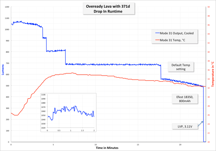 ZeroAir_TorchLAB_Oveready_Lava_371d-49.png