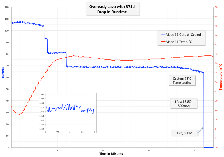 ZeroAir_TorchLAB_Oveready_Lava_371d-50.png