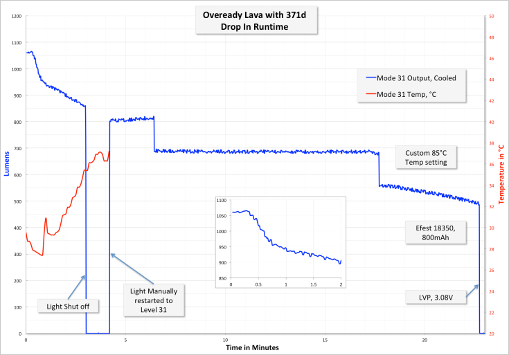 ZeroAir_TorchLAB_Oveready_Lava_371d-51.png