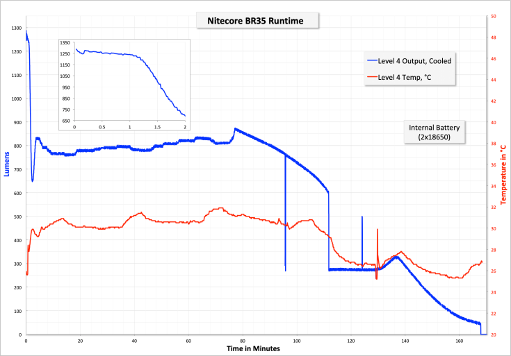 64_zeroair_reviews_nitecore_br35.png