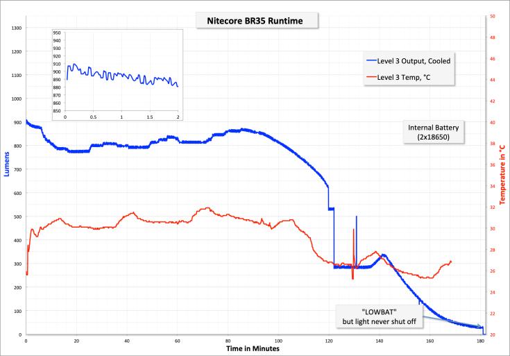 65_zeroair_reviews_nitecore_br35.png